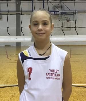 MURARO ALESSIA