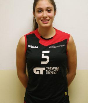 Giacomuzzo Anna