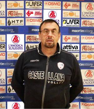 Battocchio Luciano